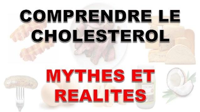 Sommaire  Qu'est-ce que le cholestérol ?  A quoi ça sert ?  Comment est-il transporté ?  Le processus d'arthéroscléros...