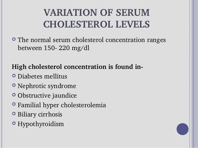 VARIATIONOFSERUM CHOLESTEROLLEVELS  Thenormalserumcholesterolconcentrationranges between150220mg/dl Highch...