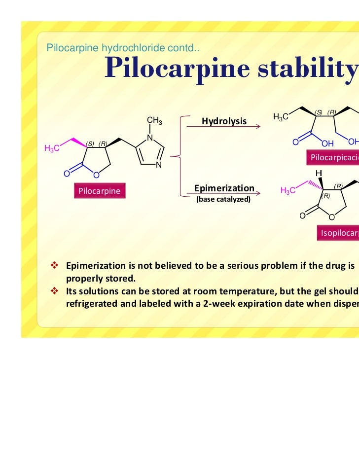 Methacholine Stability At Room Temperature