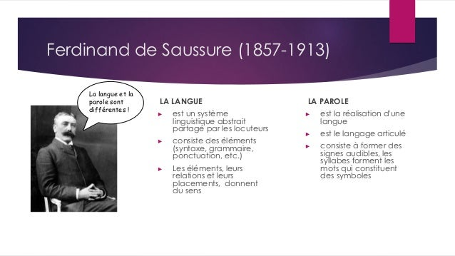 Synopsis of Generative Grammar and its overall concepts in FRENCH Slide 3