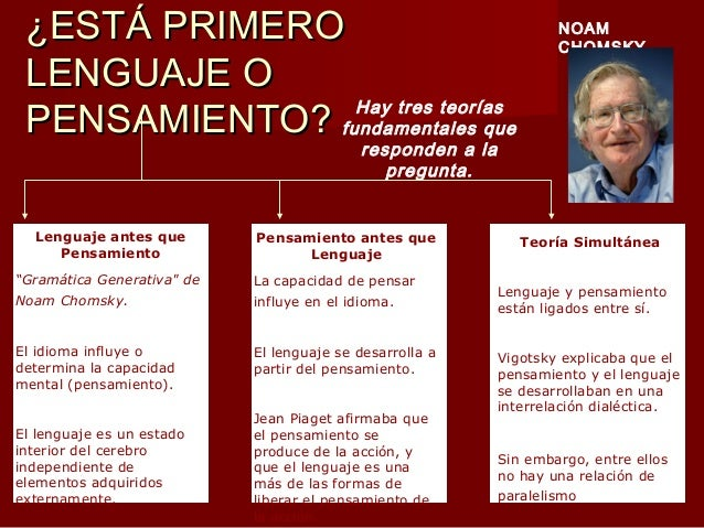 Resultado de imagen de Chomsky lenguaje