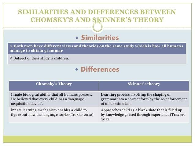 skinner educational theory
