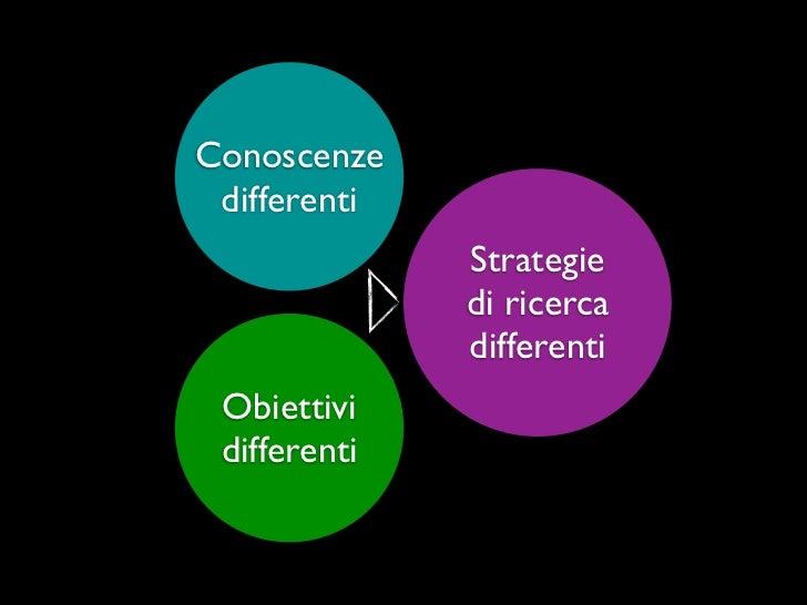 Conoscenze differenti              Strategie              di ricerca              differenti Obiettivi differenti