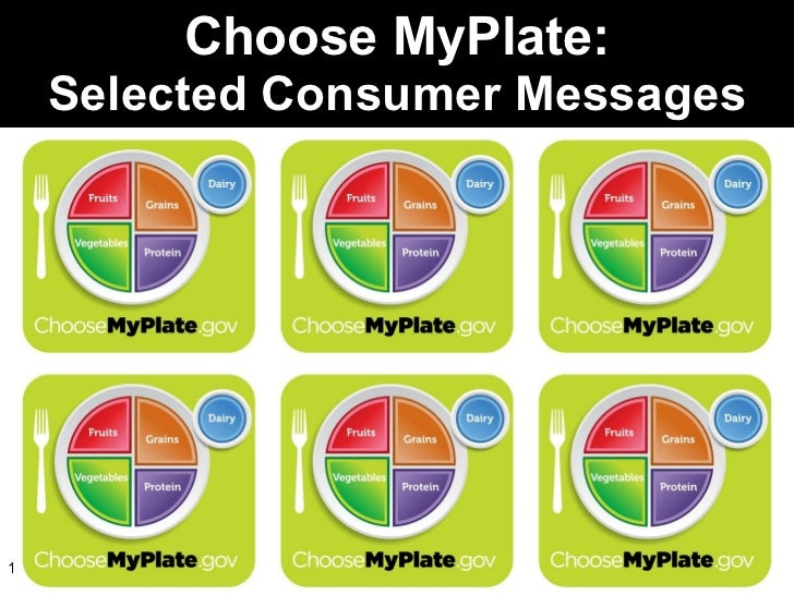 Choose Myplate Selected Consumer Messages