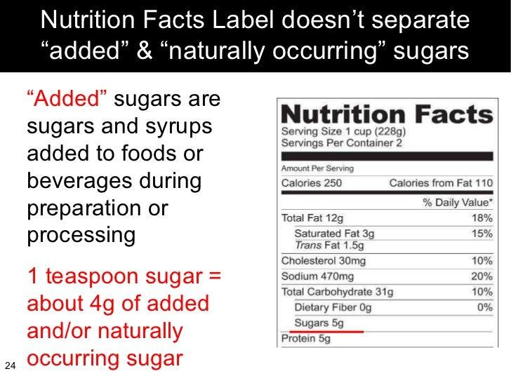 Added Sugar Vs Naturally Occurring Sugar