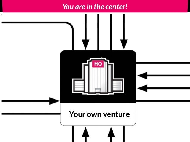 You are in the center! Your own venture