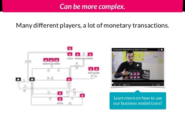 Can be more complex. Many different players, a lot of monetary transactions. Learn more on how to use our business model i...