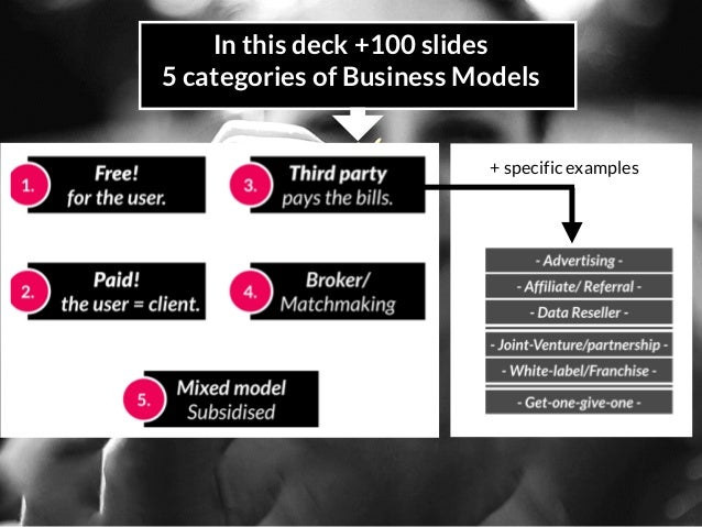 In this deck +100 slides 5 categories of Business Models + specific examples