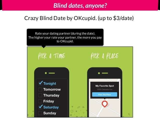 Blind dates, anyone? Crazy Blind Date by OKcupid. (up to $3/date) Rate your dating partner (during the date). 