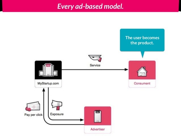 Every ad-based model. The user becomes the product.