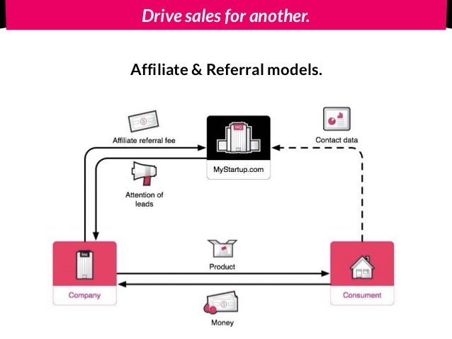 Drive sales for another. Affiliate & Referral models.