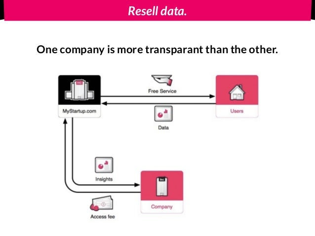 Resell data. One company is more transparant than the other.