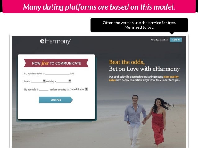 online dating business model