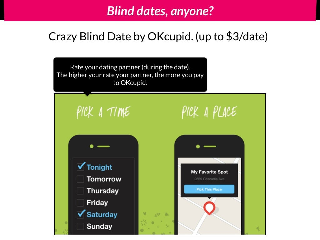 crazy blind date website Page 1 | how to take the conversation from the web to face-to-face.