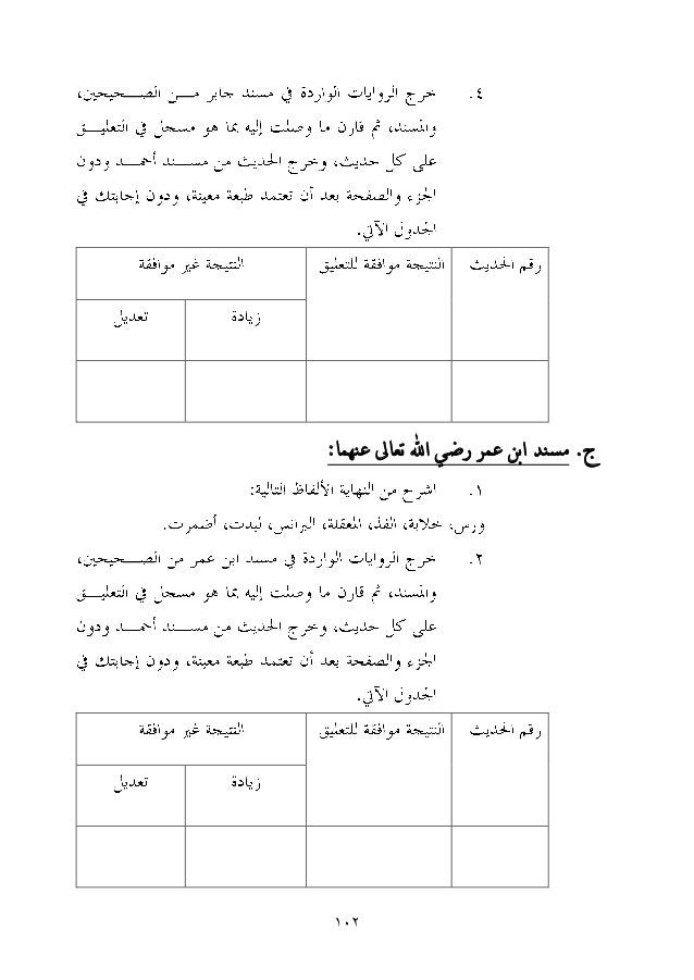 112 ج.عههما تعاىل اهلل رضي عمر ابن مسهد: