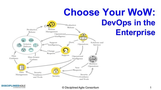 © Disciplined Agile Consortium 1 Choose Your WoW: DevOps in the Enterprise
