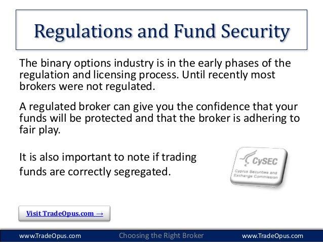 Binary option market share