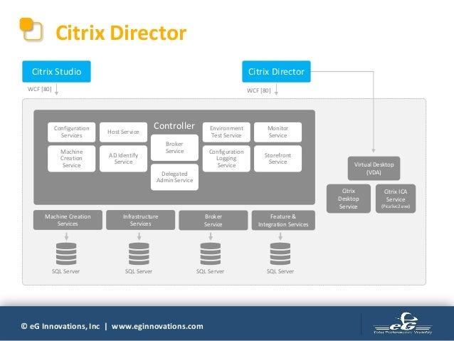 Choosing a citrix monitoring strategy key capabilities