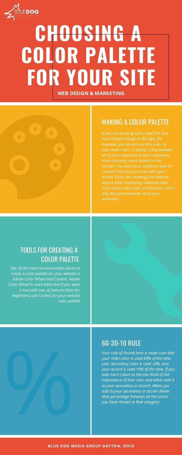 Choosing A Color Palette For Your Website Infographic
