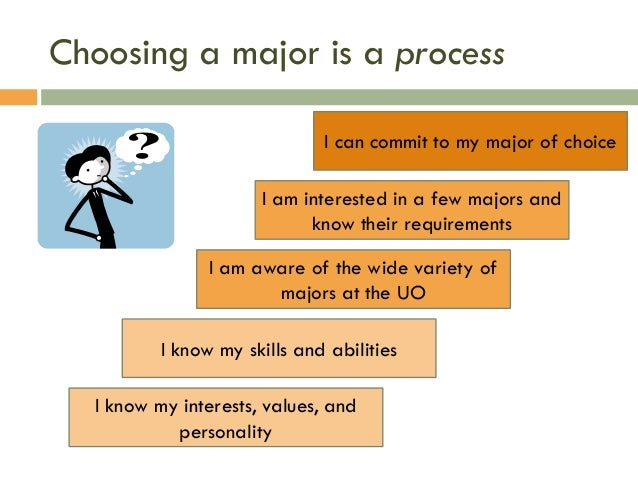choosing my major A major is a specific subject area that college students specialize in learn more on how and when to choose one.