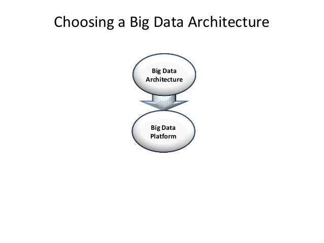 Choosing a Big Data Architecture Big Data Platform Big Data Architecture