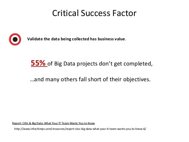 Choosing a Big Data Architecture Big Data Platform Big Data Architecture Big Data Business Needs by type