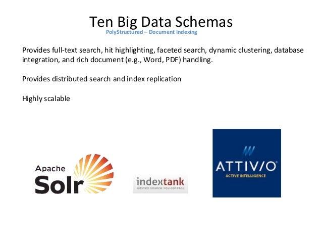 Ten Big Data SchemasPolyStructured – Document Indexing