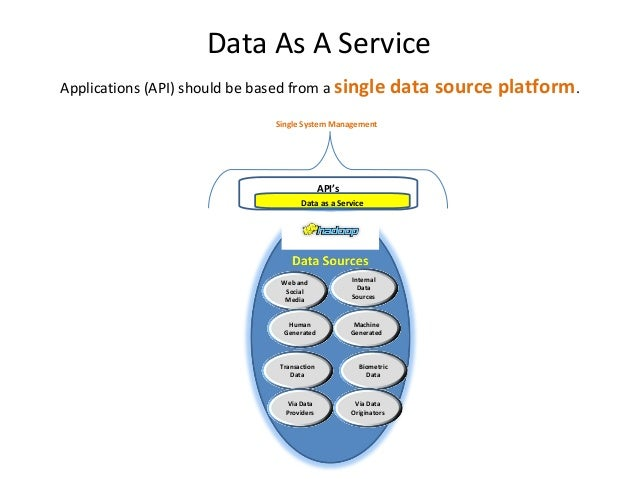 Key Ideas Hadoop is the #1 distributed file system used for Big Data Projects Hadoop is used as the shared data source pla...
