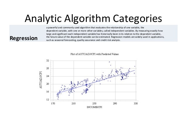 Analytic Algorithm Categories Clustering / Segmentation the process of grouping items together to form categories. You mig...