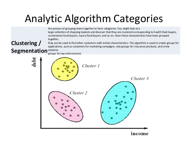 Analytic Algorithm Categories Nearest Neighbor quite similar to clustering, but it will only look at others records in the...