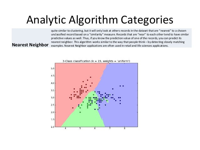 Analytic Algorithm Categories Association Rules detects related items in a dataset. Association analysis identifies and gr...