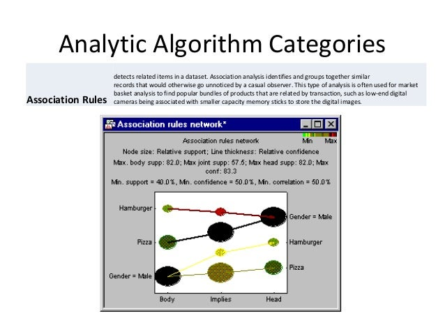 Analytic Algorithm Categories Decision Tree a tree-shaped graphical predictive algorithm that represents alternative seque...
