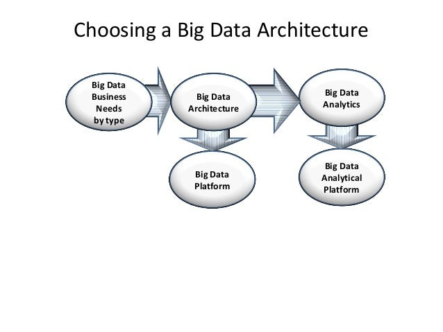 Analytics Data Sources Analytics should be based from a single data source platform. Analytics As A Service Analytics as a...