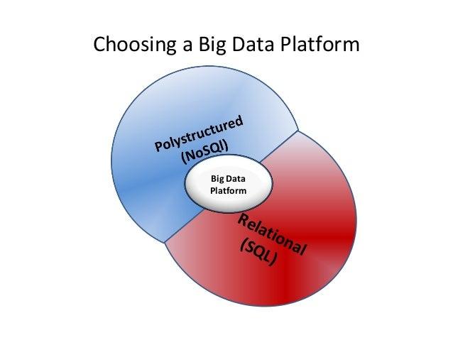 Relational(SQL) Big Data Platform Choosing a Big Data Platform