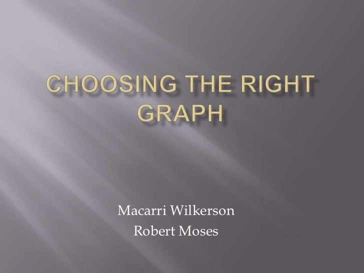 Macarri Wilkerson Robert Moses