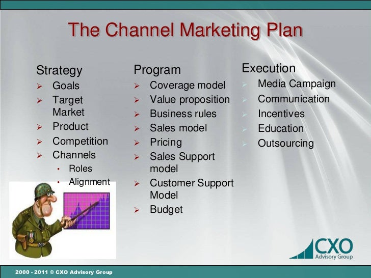 deciding on the marketing program Implementing and managing the marketing program positioning  bradley 1991   the strategic marketing process, therefore implies deciding.