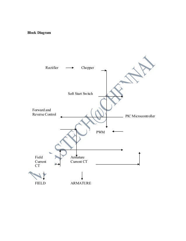 electrical projects abstract chopper drive for dc motor
