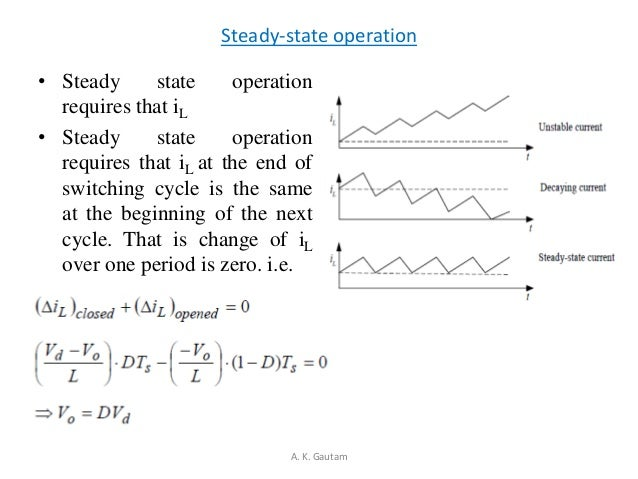 Steady-state operation• Steady state operationrequires that iL• Steady state operationrequires that iL at the end ofswitch...