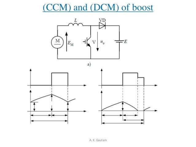 (CCM) and (DCM) of boostA. K. Gautam