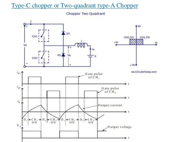 Type-C chopper or Two-quadrant type-A ChopperA. K. Gautam