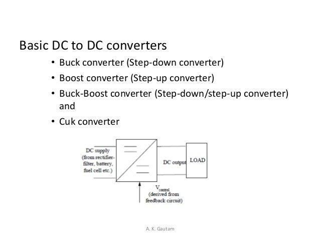 Basic DC to DC converters• Buck converter (Step-down converter)• Boost converter (Step-up converter)• Buck-Boost converter...