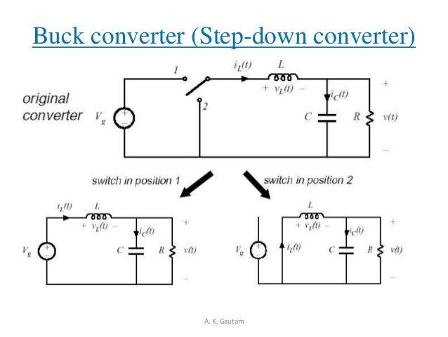 Buck converter (Step-down converter)A. K. Gautam