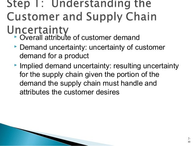 implied uncertainty spectrum Busop 755 test 1  the relationship where increasing implied uncertainty from customers and supply sources is best served  implied uncertainty spectrum b) .
