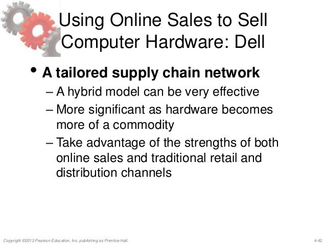 case dell inc improving the flexibility of the desktop pc supply chain For more classes visit wwwsnaptutorialcom complete the dell inc: improving the flexibility of the desktop pc supply chain case located at the end of ch 6 in the text.