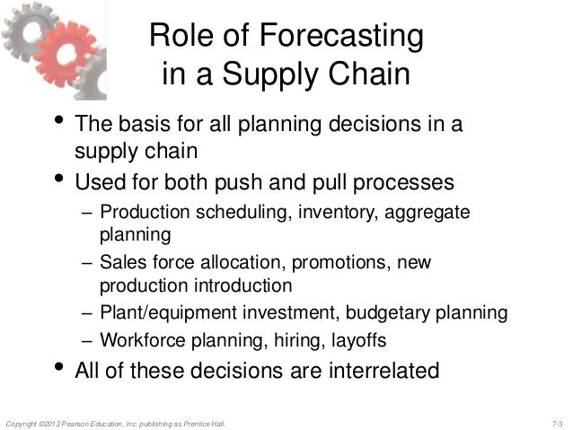 Role of information technology in supply chain management ppt.
