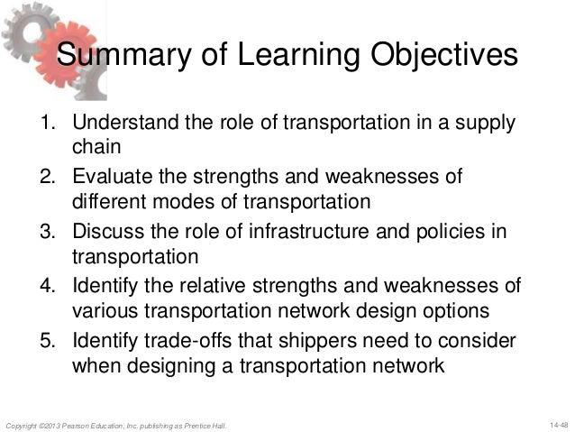 Supply Chain Management chap 14