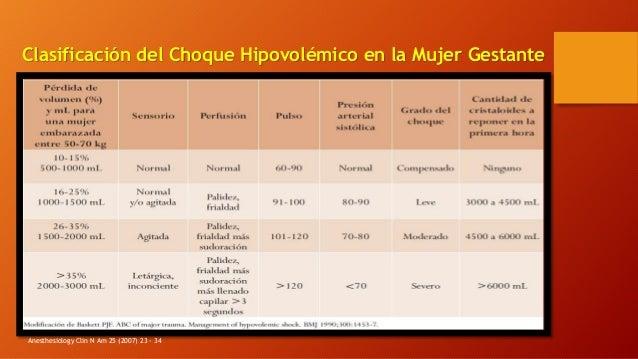 Clasificación del Choque Hipovolémico en la Mujer Gestante Anesthesiology Clin N Am 25 (2007) 23 - 34