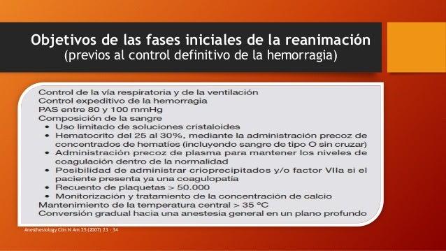 Objetivos de las fases iniciales de la reanimación (previos al control definitivo de la hemorragia) Anesthesiology Clin N ...