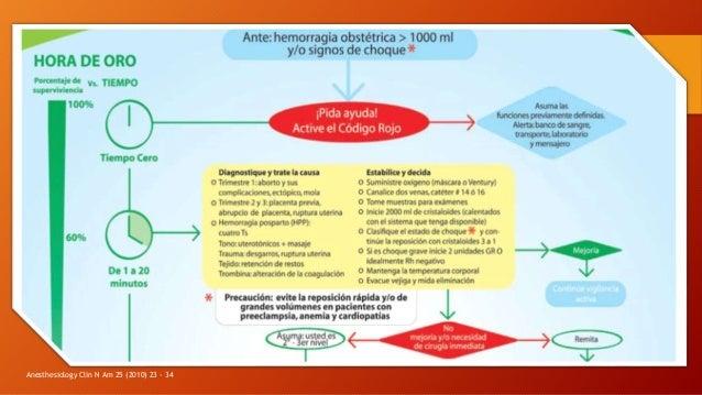 Anesthesiology Clin N Am 25 (2010) 23 - 34
