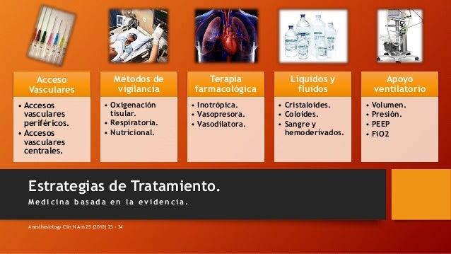 Acceso Vasculares • Accesos vasculares periféricos. • Accesos vasculares centrales. Métodos de vigilancia • Oxigenación ti...